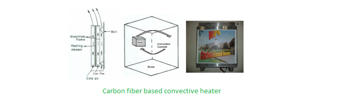 Carbon fiber based convection heater