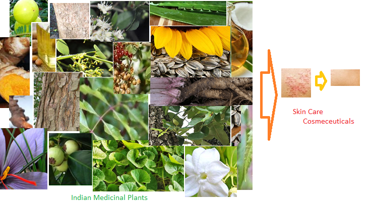 cosmeceuticals plants