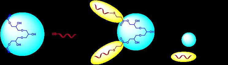 pH sensitive linker