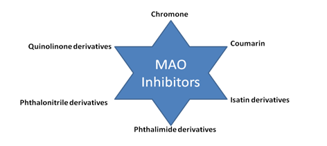 monoamine oxidase inhibitors for neurological disorders a review