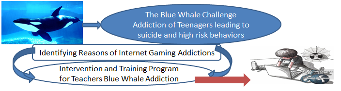 blue whale challenge and teachers