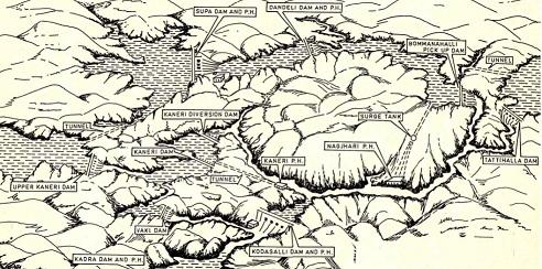 Kali river dams